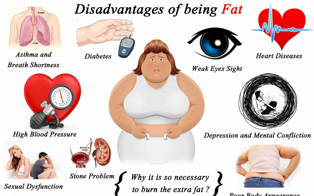 physical health problems caused by being overweight and dating